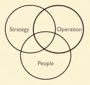 Strategy diagram.001