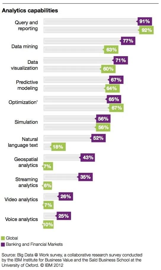 analytics poll