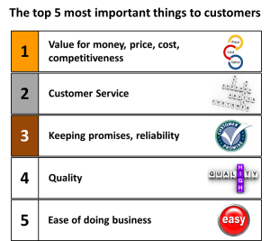 what-customers-want1
