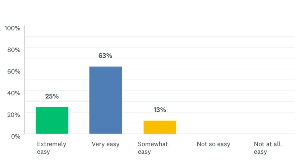 2018 reader survey Q6