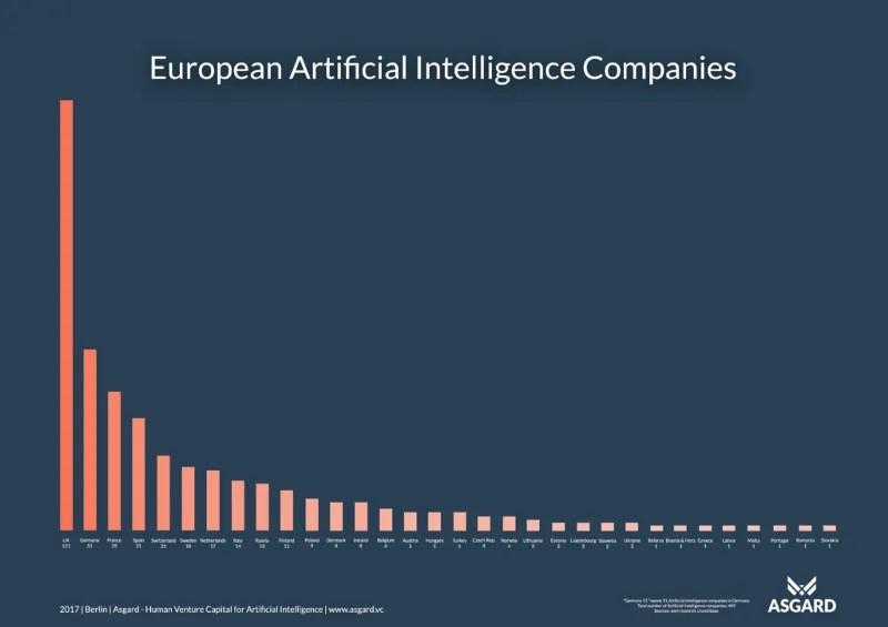 Rise of AI - image 4