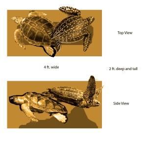turtle design