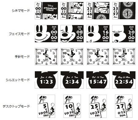 smart04 min - Smart Canvas・ディズニーシリーズ!!かわいい・おしゃれ・高性能な腕時計!
