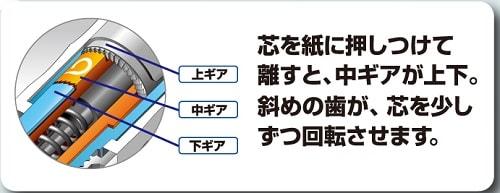 uni min - 三菱鉛筆ディズニーシリーズ|「クルトガ」「uni-ball R:E」ディズニー新デザイン登場!!