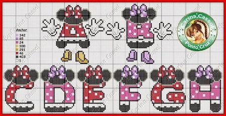 cros010 min - クロスステッチでイニシャル刺繍 〜 かわいいディズニーアルファベットの無料図案