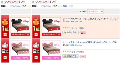 mibe02 min - ミッキーマウスのシングルベッド(国産)口コミまとめ〜商品詳細をご紹介!