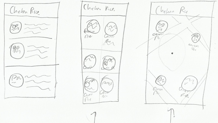 Chicken rice prototype sketch