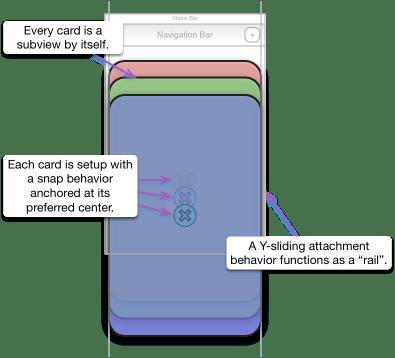 Card Tray default view setup