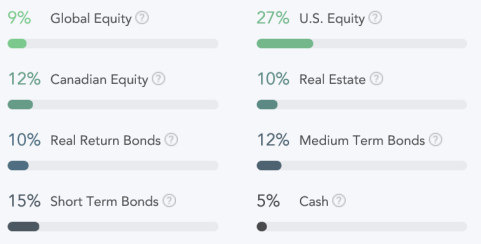 Nest Wealth Asset Allocation