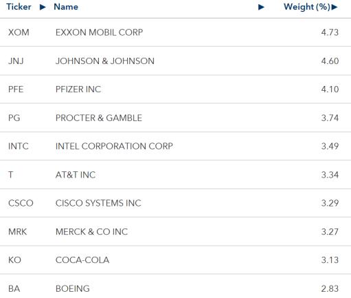 MSCI US Holdings
