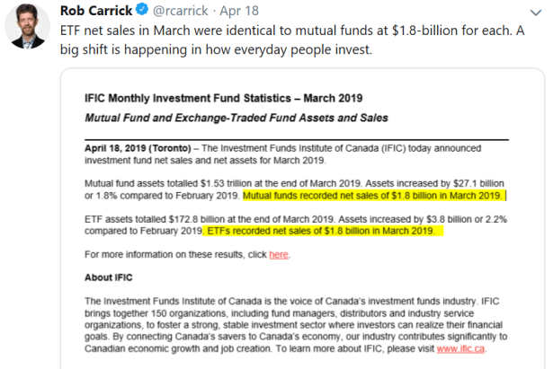 Rob Carrick ETF Flows