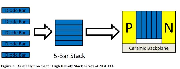 Figure2_HDS