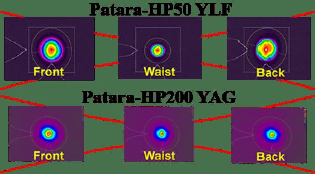 Patara-HP50-200 rayleigh range beam images