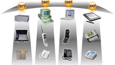 Teknologi Komunikasi
