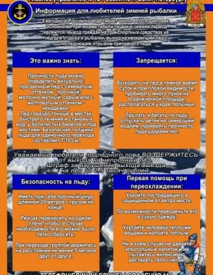 Информация для любителей зимней рыбалки