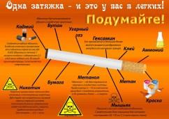 Вред курения 2