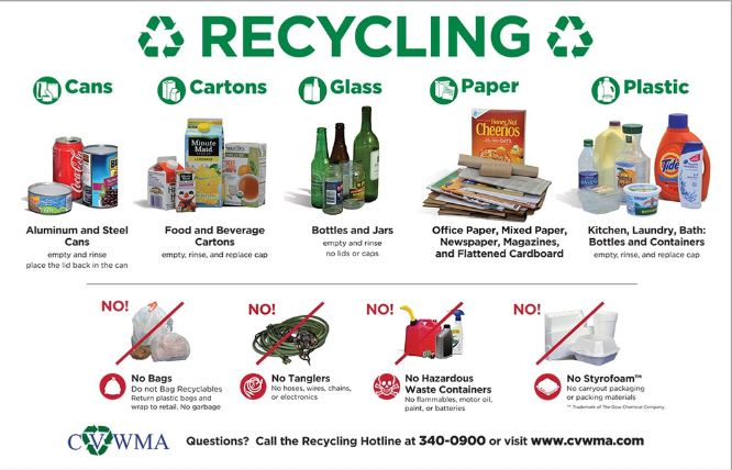Things Cannot Be Recycled