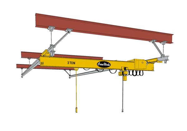 Underhung Ceiling Mounted Crane Runway CraneWerks