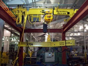 Top Running Free Standing Workstation Crane Picture