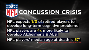 nfl-concussion-brain-bleeding