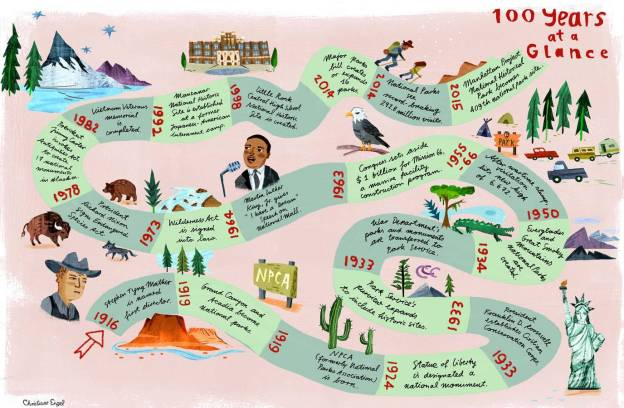 National-Parks-100-Years-1