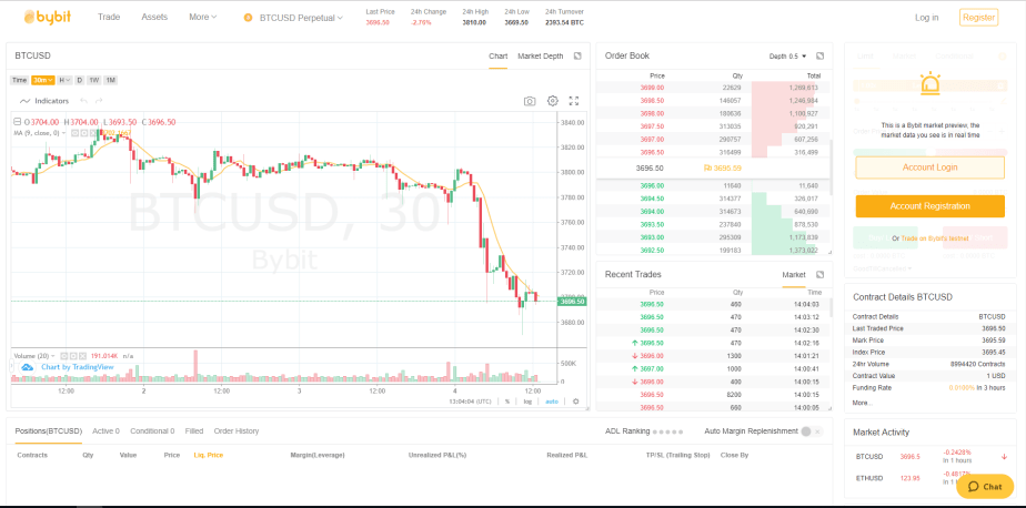 Bybit Trading View