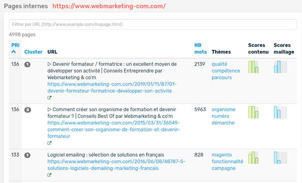 internal pagerank seo audit