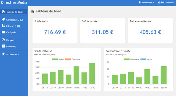 advibe advertiser dashboard