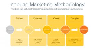 inbound-marketing-1024x553