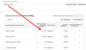 Search keywords Google Key planner