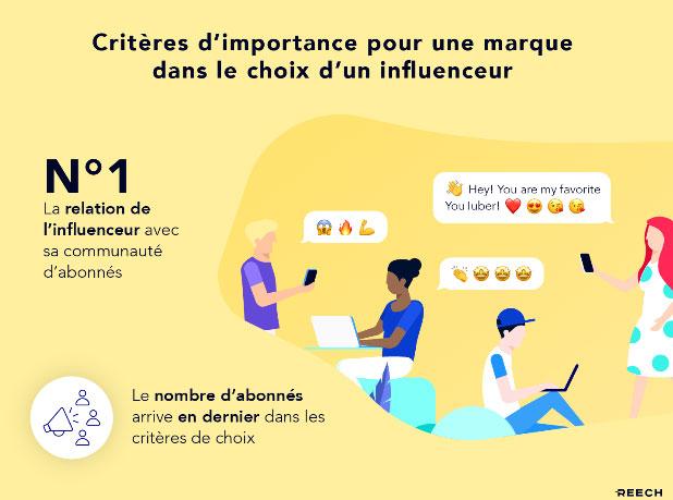 selection criteria influencers