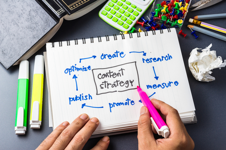 ▷ How to create a Content Marketing Campaign 2020