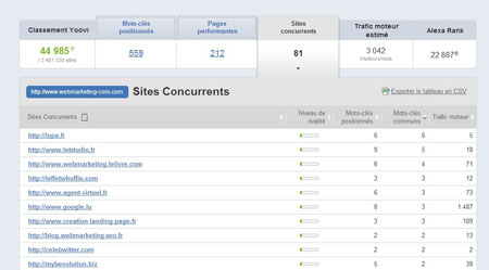 competitors seo site