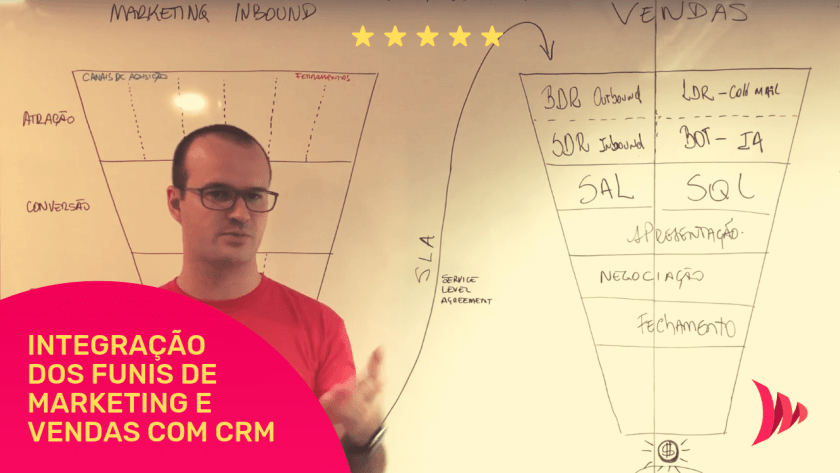 Integration of Marketing and Sales Funnels - Concept of CRM Marketing and CRM Sales