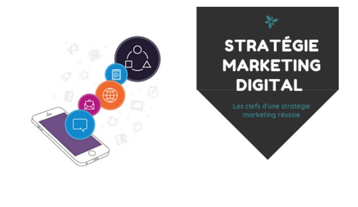 This year, opt for a digital marketing strategy that works! 2020