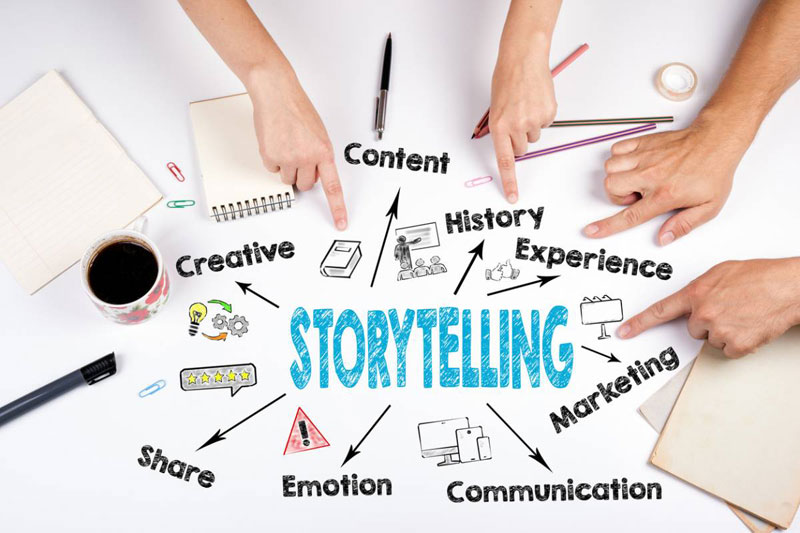 ▷ Storytelling, a marketing practice very popular with companies 2020 Guide