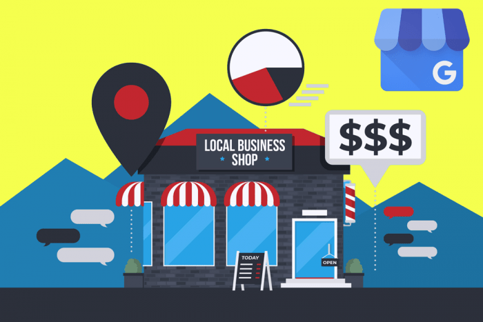 ▷ 5 Google My Business Optimizations and your reviews in 2020 2020