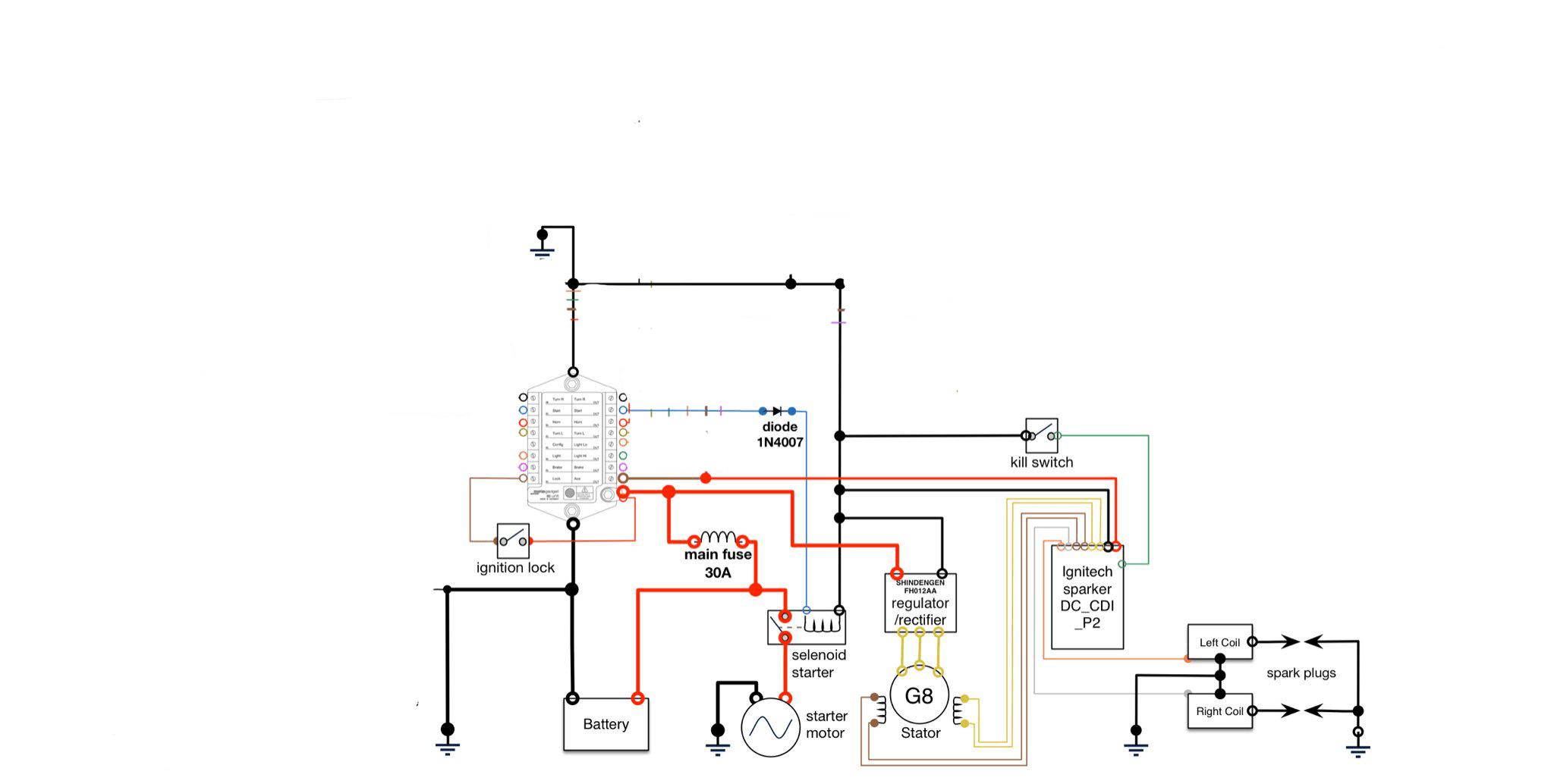 New Wiring Custom