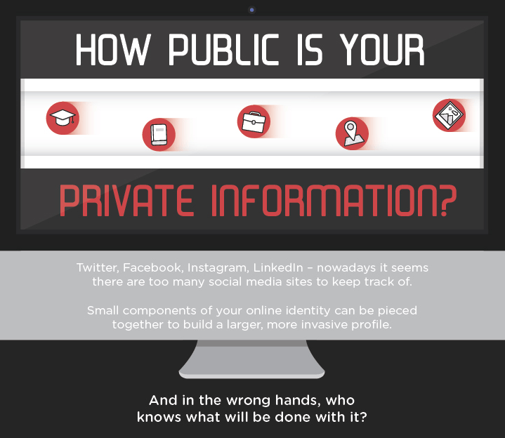 privacy, privateinfo, socialmedia, safety, India, stalking