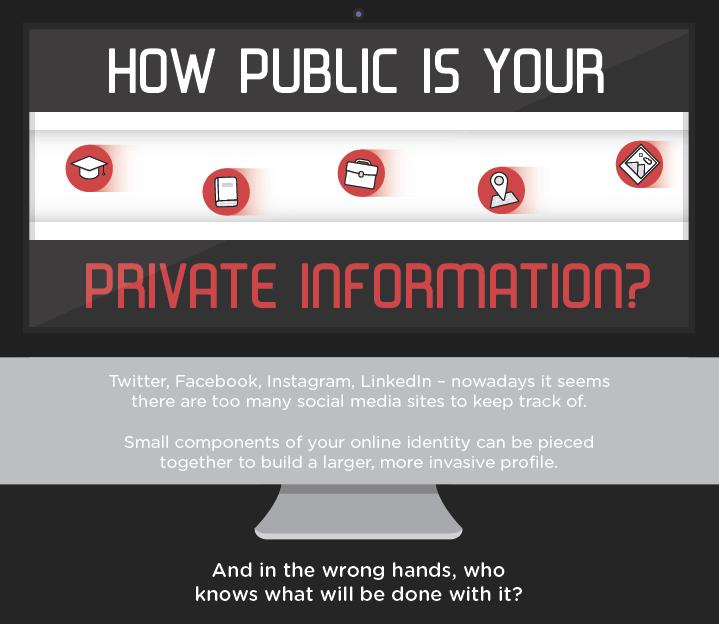 privacy, privateinfo, socialmedia, safety, India, stalking