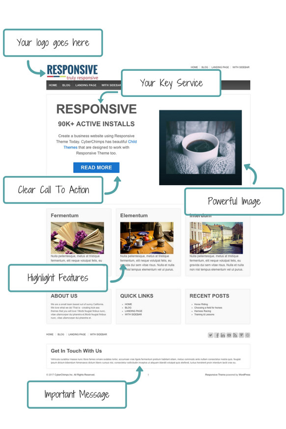 Free Responsive WordPress Theme | Best WordPress ...