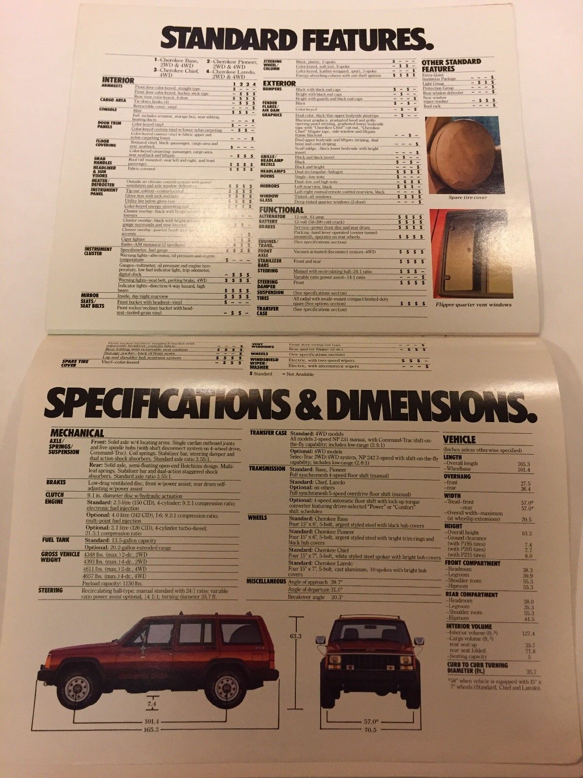 NOS 1987 Jeep Cherokee Sales Brochure