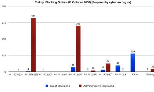 Turkey_blocking_orders_01102008.jpg