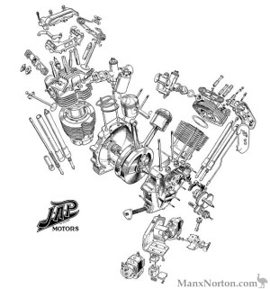 JAP VTwin Engine Diagram