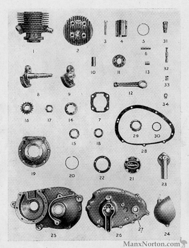 Norman 1951 Model C Autocycle Mark 2f Villiers Engine Parts