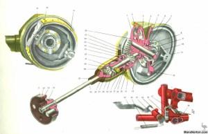 Ural M63 Differential