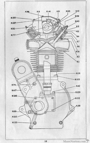Velocette 1930 K Series engine diagram