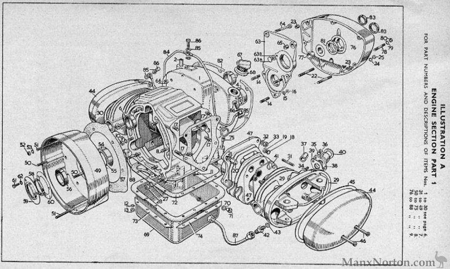 Velocette Valiant Engine Diagram