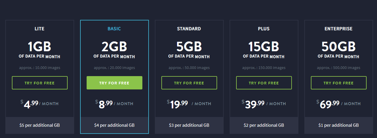 Imagify pricing table