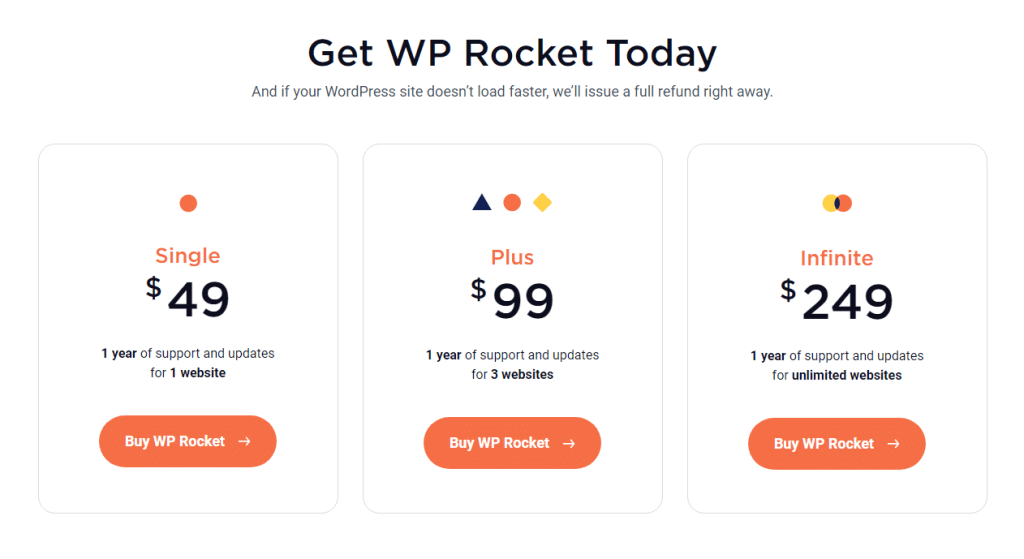 WP Rocket pricing and plans